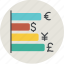 business, currency, dollar, euro, finance, graphicdiagram, insurance, money, pound, statistic, yen icon