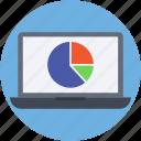 online analytics, online graph, online infographics, pie chart, web analytics