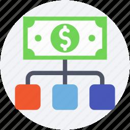 dollar, economy, financial hierarchy, hierarchy, management icon