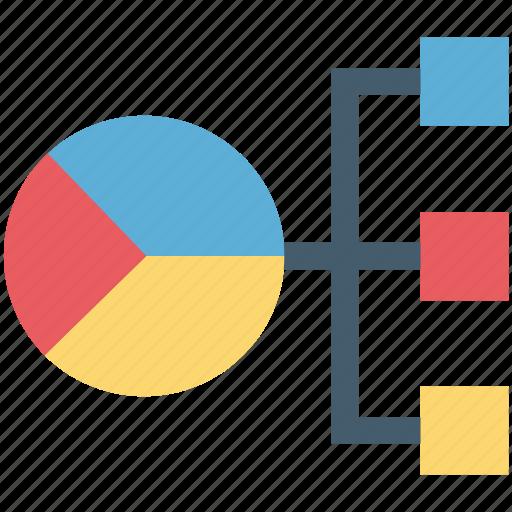 business, finance, hierarchy, pie, pie graph, structrue icon