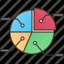 chart, graph, pie, presentation, summary