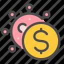 coronavirus, pandemic, finance, business, money, virus