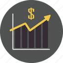 bargraph, business, cash, chart, charts, currency, diagram, dollar, finance, financial, graph, money, statistics icon