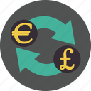 business, cash, convert, convert currency, currency, exchange, finance, financial, money, price, shopping icon