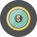 cash, coin, dolar, dollar, money, price icon