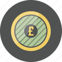 buy, cash, coin, ecommerce, finance, money, pound, sterling icon