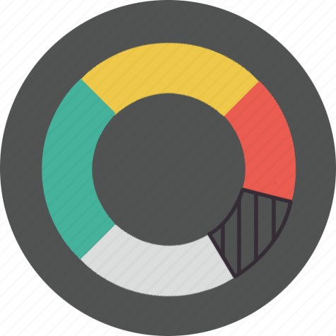 analytics, business, chart, circlegraph, diagram, finance, financial, graph, report, statistics icon