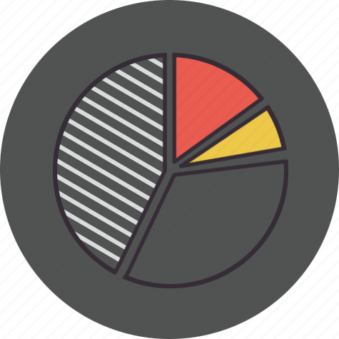chart, charts, diagram, finance, financial, grapg, math, report, sliced graph, slicedgraph, statistics icon