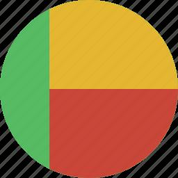 benin, circle icon