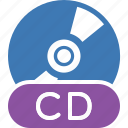 quality, disc, type, cd icon