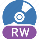 disc, quality, rw, type icon