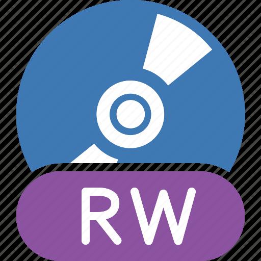 disc, quality, rw, type icon