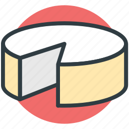 bakery food, cake, dessert, sponge cake, sweet icon