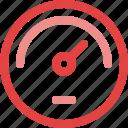 dashboard, fast, limit, speed, analysis, optimization, performance
