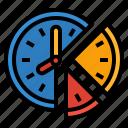 freelance, management, skills, time icon