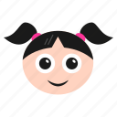 emoji, emoticon, face, girl, happy, smiley, surprised, women icon