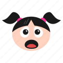 astonished, emoji, emoticon, face, girl, hushed, shocked, surprised, women, wondering icon