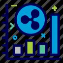 crypto, currency, graph, money, progress, ripple, ripplecoin icon