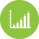 business graph, business growth, graph, growth chart icon