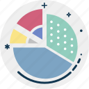 chart, circle chart, diagram, graph, pie chart, pie graph icon