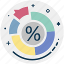 chart, diagram, graph, percentage, pie chart, pie graph icon