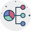 business, finance, hierarchy, pie, pie graph, structure icon