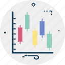 box plot graph, business graph, candlestick chart, graph analysis, graphic, plot graph icon