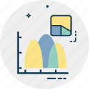 bell curve graph, business analytics, financial graph, infographic data, mountain graph, statistic analysis icon