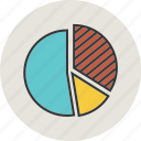 business, chart, circle, finance, graph, pie, piechart, report, sector, statistics icon