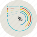 business, chart, circle, finance, graph, percent, pie, piechart, report, sector, statistics icon