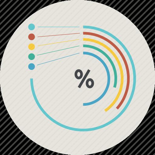 business, chart, circle, finance, graph, percent, pie, piechart, report, sector, statistics icon