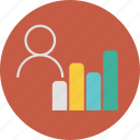 analysis, avatar, business, businessman, graph, growth, human, person, success, team icon