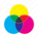 cmyk, colour, mix, wheel icon