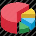 bar graph, circle graph, pie chart, pie diagram icon