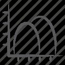 bell curve chart, curve graph, data visualization, distribution graph, graphical representation, parabola graph