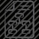algorithm, flow diagram, flowchart, hierarchy, scheme, sitemap