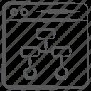 algorithm, flow diagram, online flowchart, online hierarchy, scheme, sitemap