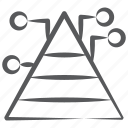 business analytics, pyramid graph, pyramid report, statistic analytics
