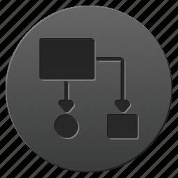 block scheme, chart, concept, diagram, object, plan, structure icon