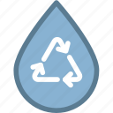ecology, environment, green, reuse, sustainable, trash, water recycle