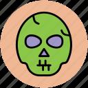 demon face, devil face, ghost, halloween denture fangs, halloween face icon