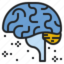 beta, brain, delta, health, meditation, stress, waves icon