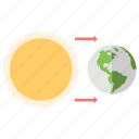celestial equator, september equinox, southward equinox, sun and earth, tropical year icon
