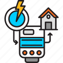 appliances, connection, electric meter, shock proof