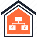 equity, estate, euro, home, real, strategy icon