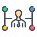 account, employee, man, people, person, skill, skills icon