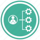 business, gears, graph, graphic, male, man, resources icon