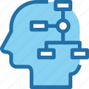 coding, develop, head, human, mind, plan, planning icon