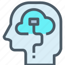 cloud, head, human, mind, thinking