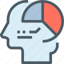 analysis, data, head, human, mind, report, thinking icon